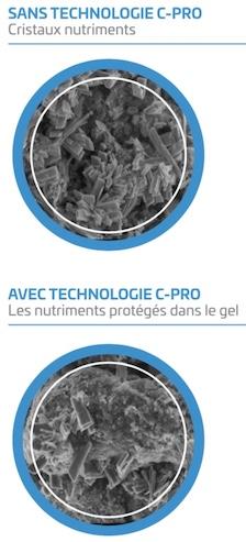 Détails sur la technologie C-PRO